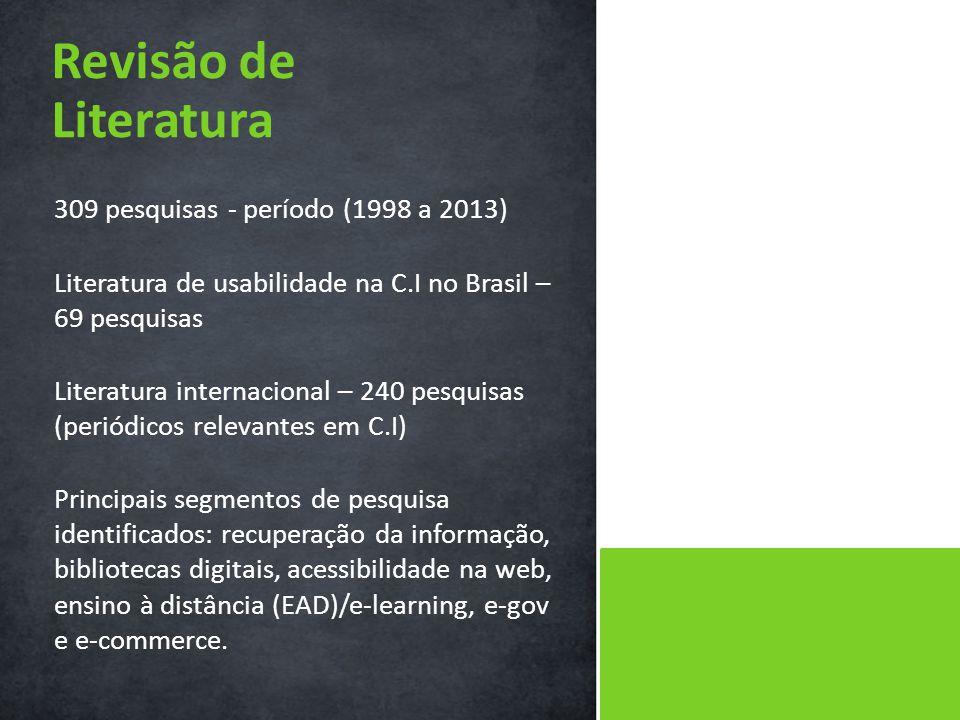 309 pesquisas - período (1998 a 2013) Literatura de usabilidade na C.I no Brasil – 69 pesquisas Literatura internacional – 240 pesquisas (periódicos relevantes em C.I) Principais segmentos de pesquisa identificados: recuperação da informação, bibliotecas digitais, acessibilidade na web, ensino à distância (EAD)/e-learning, e-gov e e-commerce.