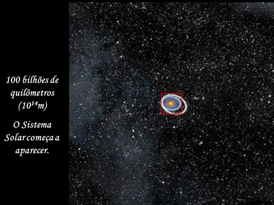 1 trilhão de quilômetros (10 15 m) O Sol um pouco maior.