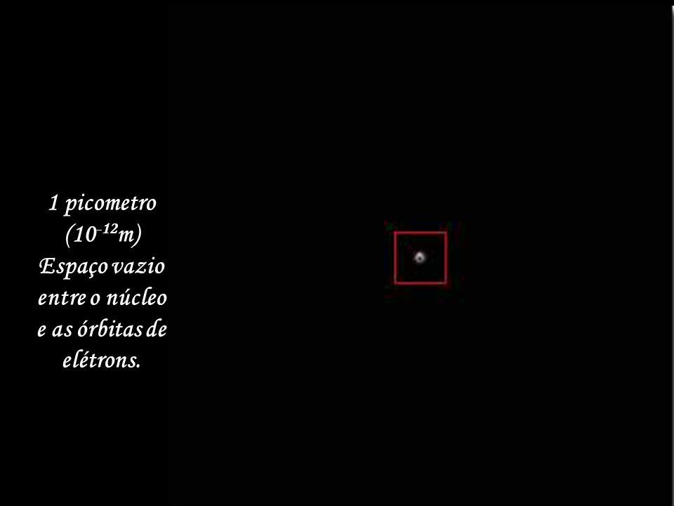 10 picometros (10 -11 m) Elétron no campo do átomo.