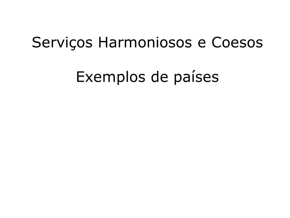 Serviços Harmoniosos e Coesos Exemplos de países