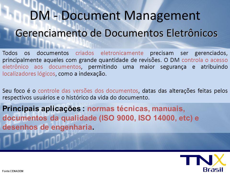 Gerenciamento de Documentos Eletrônicos DM - Document Management Gerenciamento de Documentos Eletrônicos Todos os documentos criados eletronicamente p
