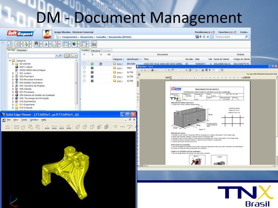 DM - Document Management