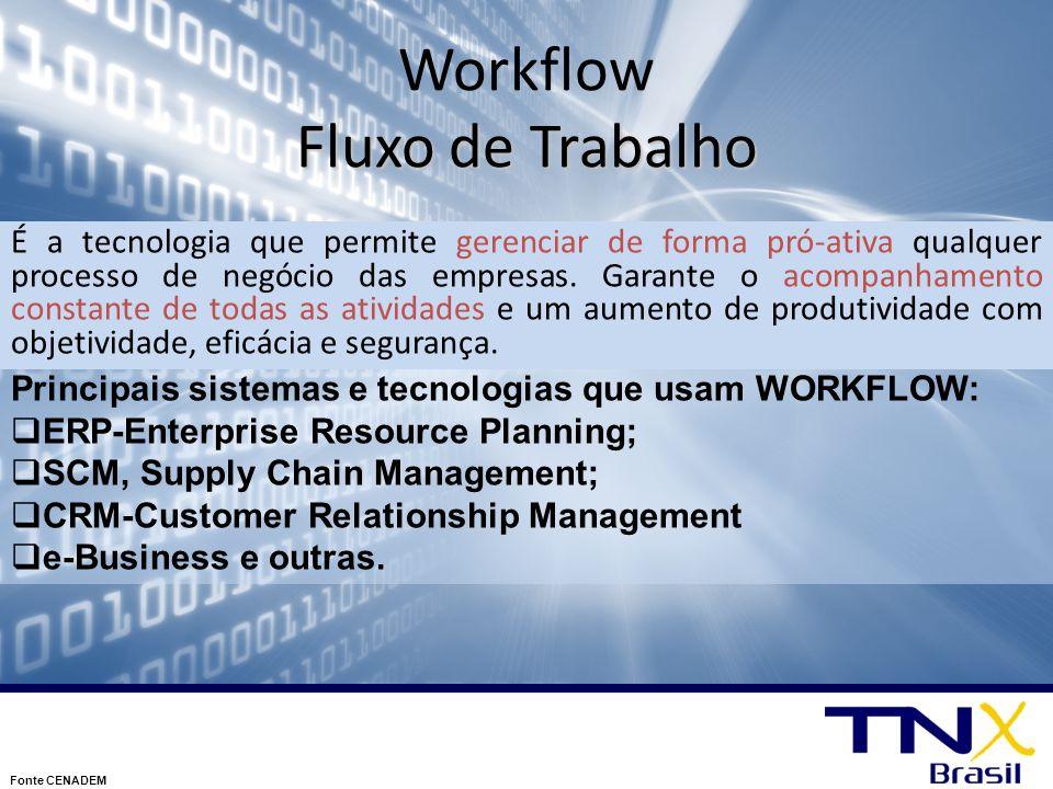 Fluxo de Trabalho Workflow Fluxo de Trabalho É a tecnologia que permite gerenciar de forma pró-ativa qualquer processo de negócio das empresas. Garant