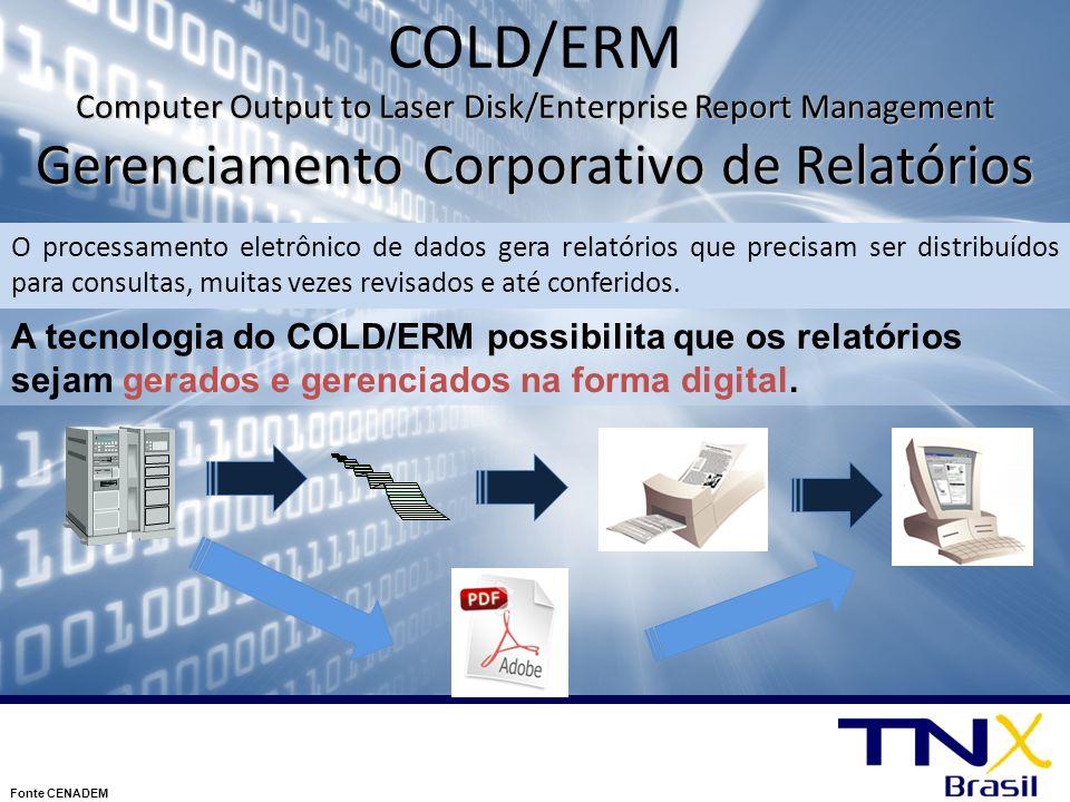 Computer Output to Laser Disk/Enterprise Report Management Gerenciamento Corporativo de Relatórios COLD/ERM Computer Output to Laser Disk/Enterprise R