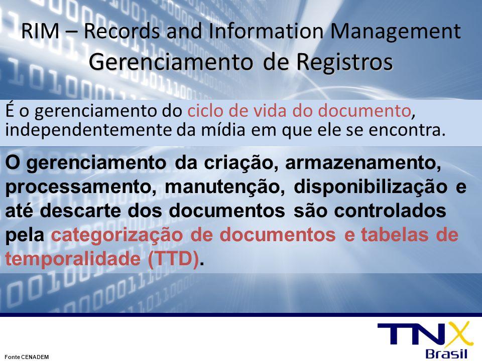 Gerenciamento de Registros RIM – Records and Information Management Gerenciamento de Registros É o gerenciamento do ciclo de vida do documento, indepe