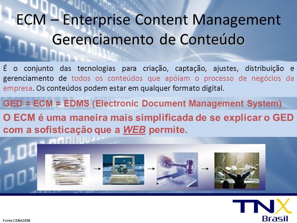 Gerenciamento de Conteúdo ECM – Enterprise Content Management Gerenciamento de Conteúdo É o conjunto das tecnologias para criação, captação, ajustes,