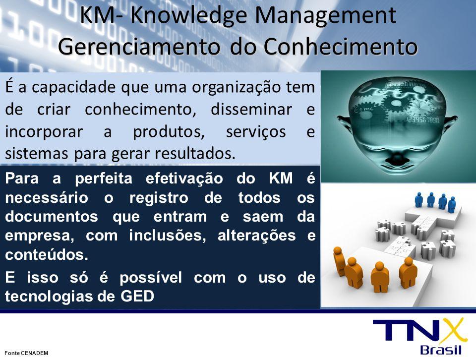 Gerenciamento do Conhecimento KM- Knowledge Management Gerenciamento do Conhecimento É a capacidade que uma organização tem de criar conhecimento, dis