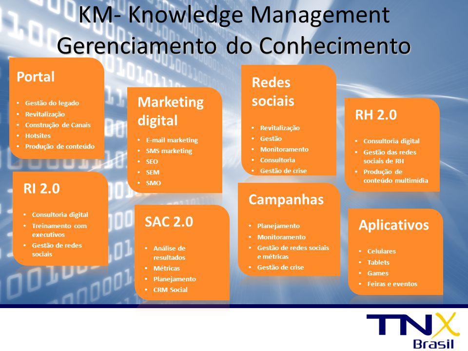 Portal Gestão do legado Revitalização Construção de Canais Hotsites Produção de conteúdo Marketing digital E-mail marketing SMS marketing SEO SEM SMO