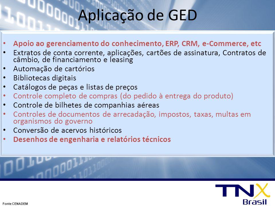 Aplicação de GED Apoio ao gerenciamento do conhecimento, ERP, CRM, e-Commerce, etc Extratos de conta corrente, aplicações, cartões de assinatura, Cont
