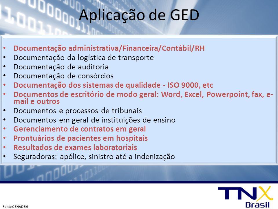 Aplicação de GED Documentação administrativa/Financeira/Contábil/RH Documentação da logística de transporte Documentação de auditoria Documentação de
