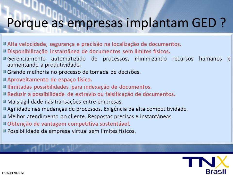 Porque as empresas implantam GED ? Alta velocidade, segurança e precisão na localização de documentos. Disponibilização instantânea de documentos sem