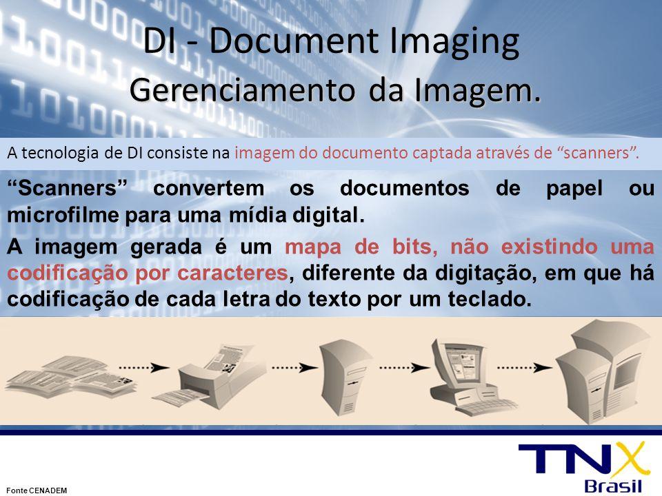 """Gerenciamento da Imagem. DI - Document Imaging Gerenciamento da Imagem. A tecnologia de DI consiste na imagem do documento captada através de """"scanner"""