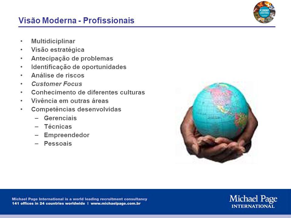 Multidiciplinar Visão estratégica Antecipação de problemas Identificação de oportunidades Análise de riscos Customer Focus Conhecimento de diferentes culturas Vivência em outras áreas Competências desenvolvidas –Gerenciais –Técnicas –Empreendedor –Pessoais Visão Moderna - Profissionais