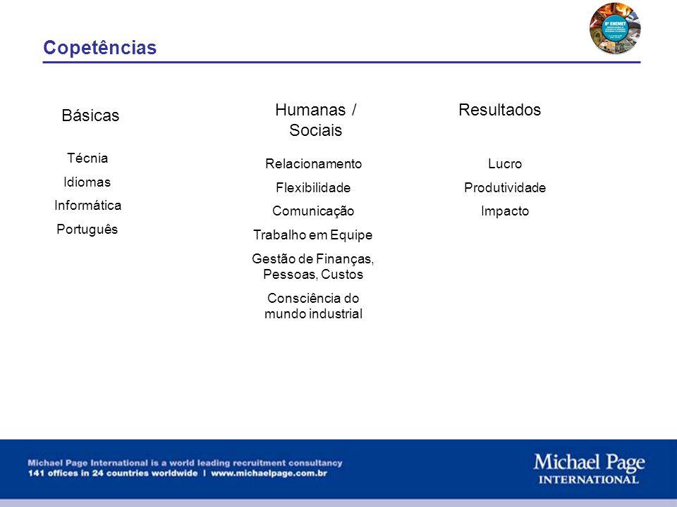Copetências Humanas / Sociais Básicas Resultados Técnia Idiomas Informática Português Relacionamento Flexibilidade Comunicação Trabalho em Equipe Gestão de Finanças, Pessoas, Custos Consciência do mundo industrial Lucro Produtividade Impacto