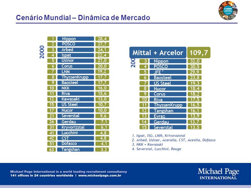 Mensagens Finais 2) O GRANDE DESAFIO DO PROFISSIONAL DIANTE DO MERCADO DE TRABALHO ATUAL É MANTER SUA EMPREGABILIDADE.