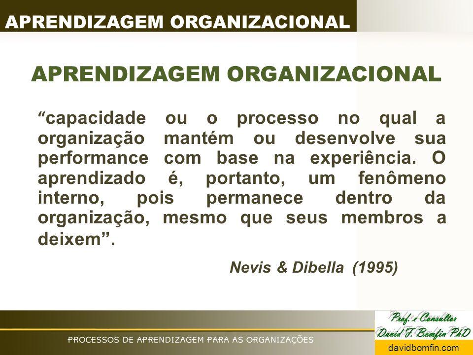 APRENDIZAGEM ORGANIZACIONAL capacidade ou o processo no qual a organização mantém ou desenvolve sua performance com base na experiência.