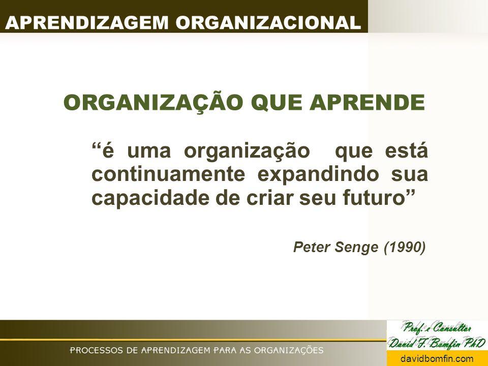 ORGANIZAÇÃO QUE APRENDE é uma organização que está continuamente expandindo sua capacidade de criar seu futuro Peter Senge (1990) APRENDIZAGEM ORGANIZACIONAL davidbomfin.com