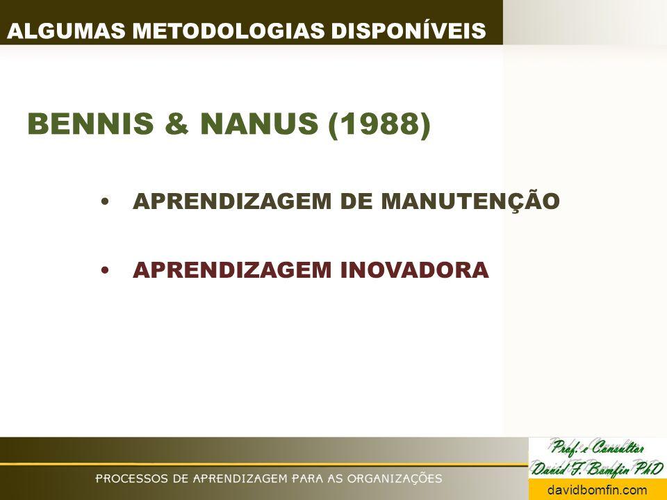 APRENDIZAGEM DE MANUTENÇÃO APRENDIZAGEM INOVADORA BENNIS & NANUS (1988) ALGUMAS METODOLOGIAS DISPONÍVEIS davidbomfin.com