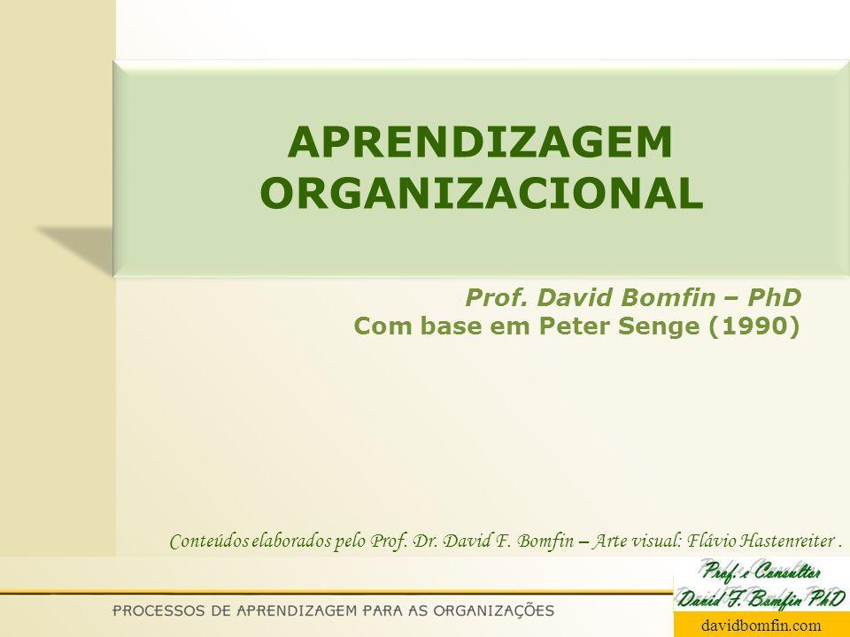 APRENDIZAGEM ORGANIZACIONAL Prof. David Bomfin – PhD Com base em Peter Senge (1990) Conteúdos elaborados pelo Prof. Dr. David F. Bomfin – Arte visual: