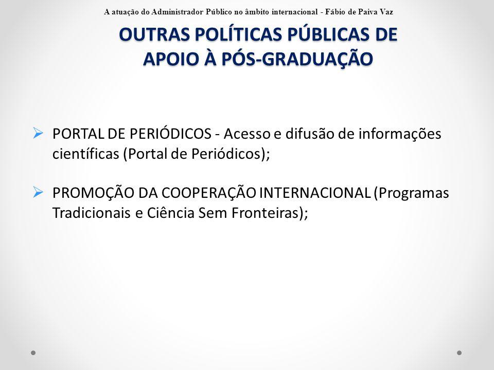 OUTRAS POLÍTICAS PÚBLICAS DE APOIO À PÓS-GRADUAÇÃO  PORTAL DE PERIÓDICOS - Acesso e difusão de informações científicas (Portal de Periódicos);  PROM