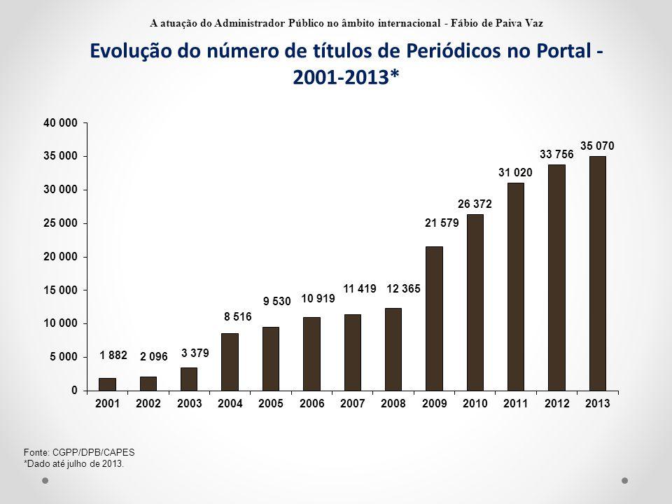 Evolução do número de títulos de Periódicos no Portal - 2001-2013* Fonte: CGPP/DPB/CAPES *Dado até julho de 2013. A atuação do Administrador Público n