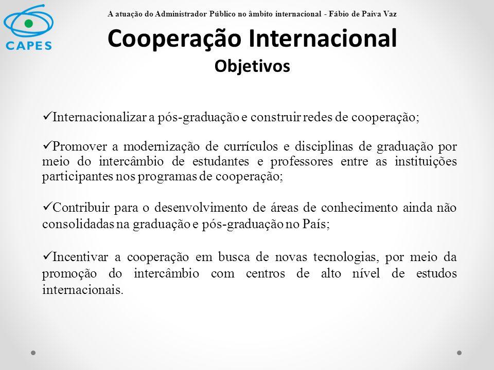 Cooperação Internacional Objetivos Internacionalizar a pós-graduação e construir redes de cooperação; Promover a modernização de currículos e discipli