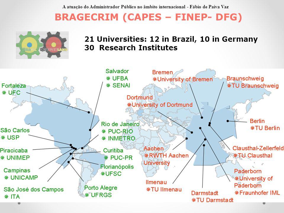21 Universities: 12 in Brazil, 10 in Germany 30 Research Institutes BRAGECRIM (CAPES – FINEP- DFG) A atuação do Administrador Público no âmbito intern