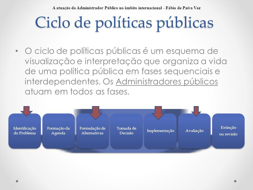 O ciclo de políticas públicas é um esquema de visualização e interpretação que organiza a vida de uma política pública em fases sequenciais e interdep
