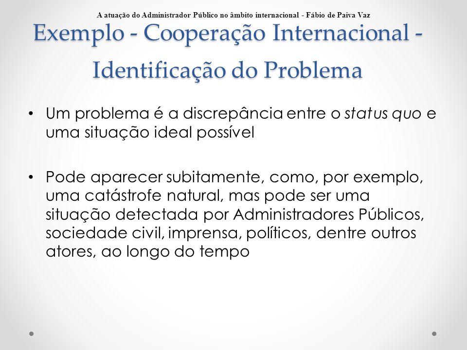Exemplo - Cooperação Internacional - Identificação do Problema Um problema é a discrepância entre o status quo e uma situação ideal possível Pode apar