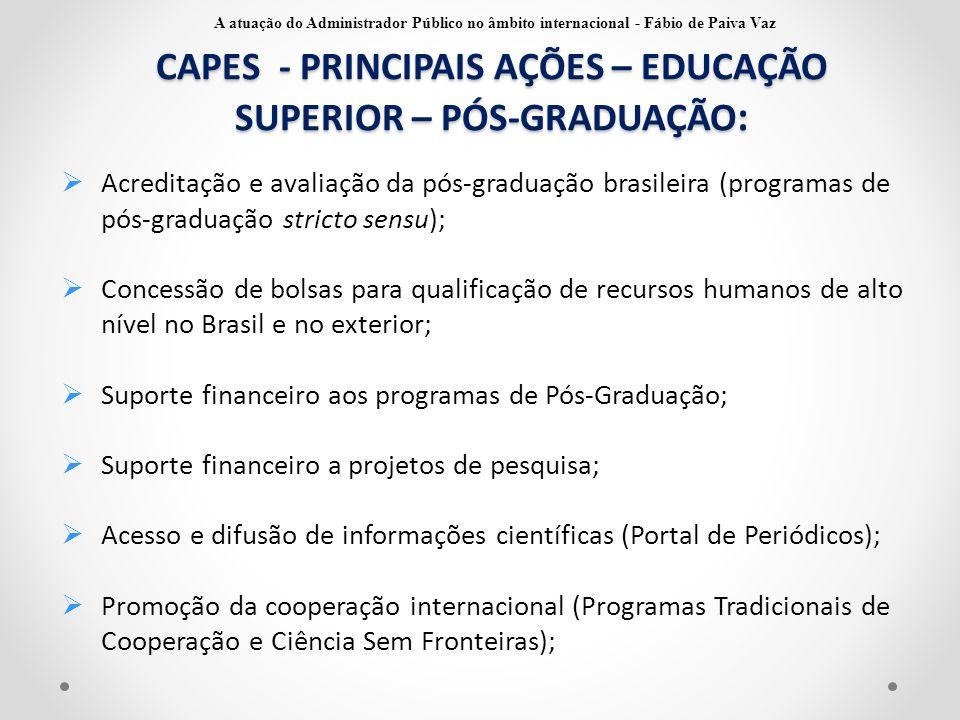 CAPES - PRINCIPAIS AÇÕES – EDUCAÇÃO SUPERIOR – PÓS-GRADUAÇÃO :  Acreditação e avaliação da pós-graduação brasileira (programas de pós-graduação stric