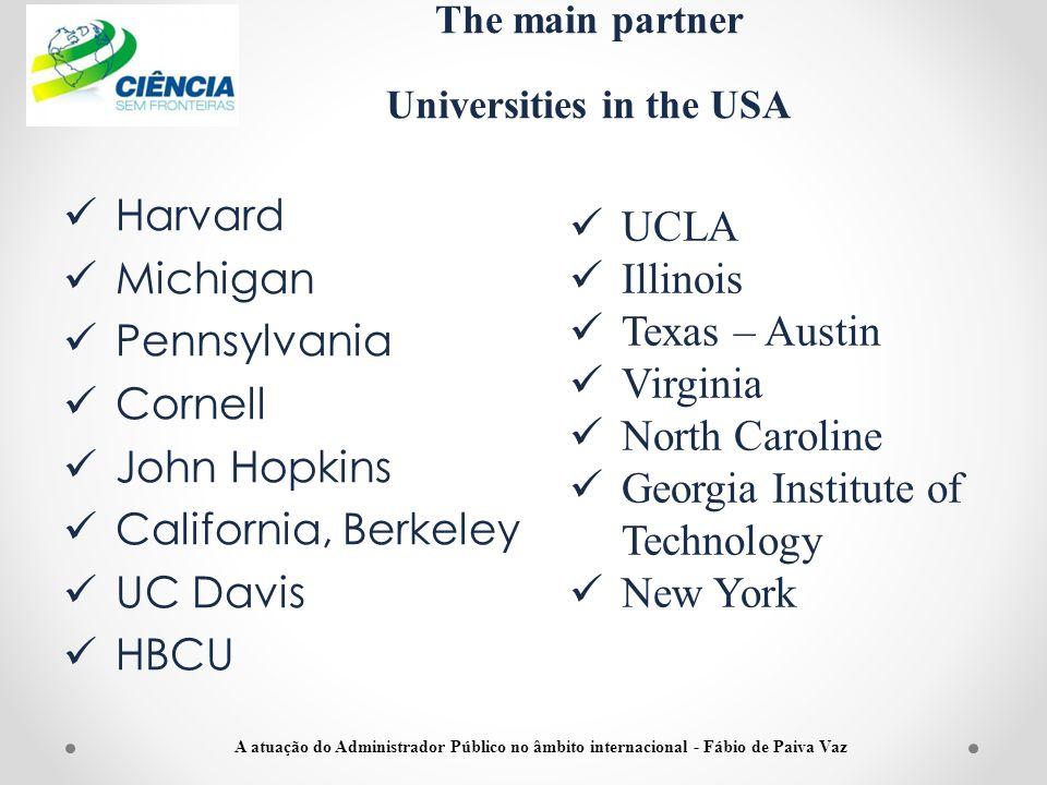 The main partner Universities in the USA Harvard Michigan Pennsylvania Cornell John Hopkins California, Berkeley UC Davis HBCU UCLA Illinois Texas – A