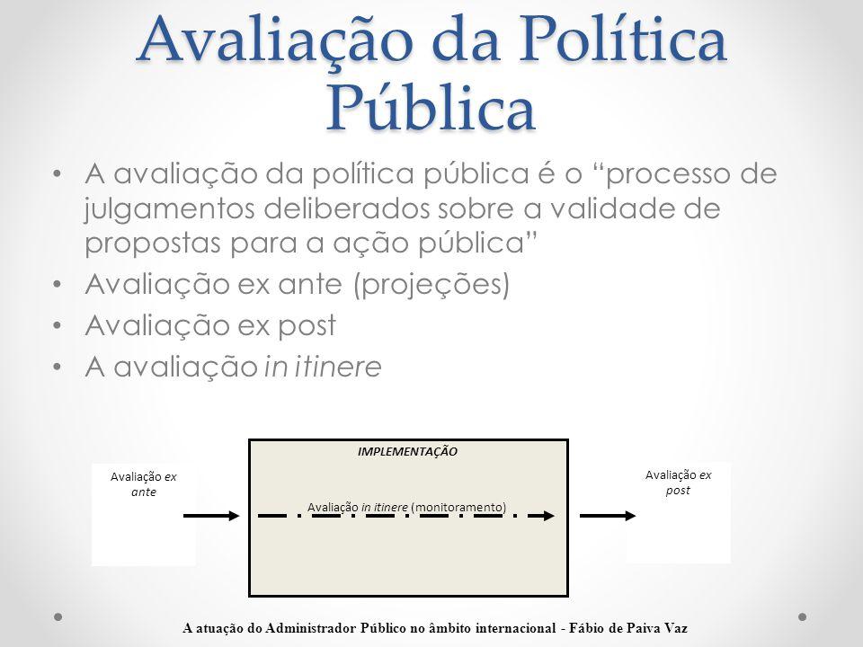 """A avaliação da política pública é o """"processo de julgamentos deliberados sobre a validade de propostas para a ação pública"""" Avaliação ex ante (projeçõ"""