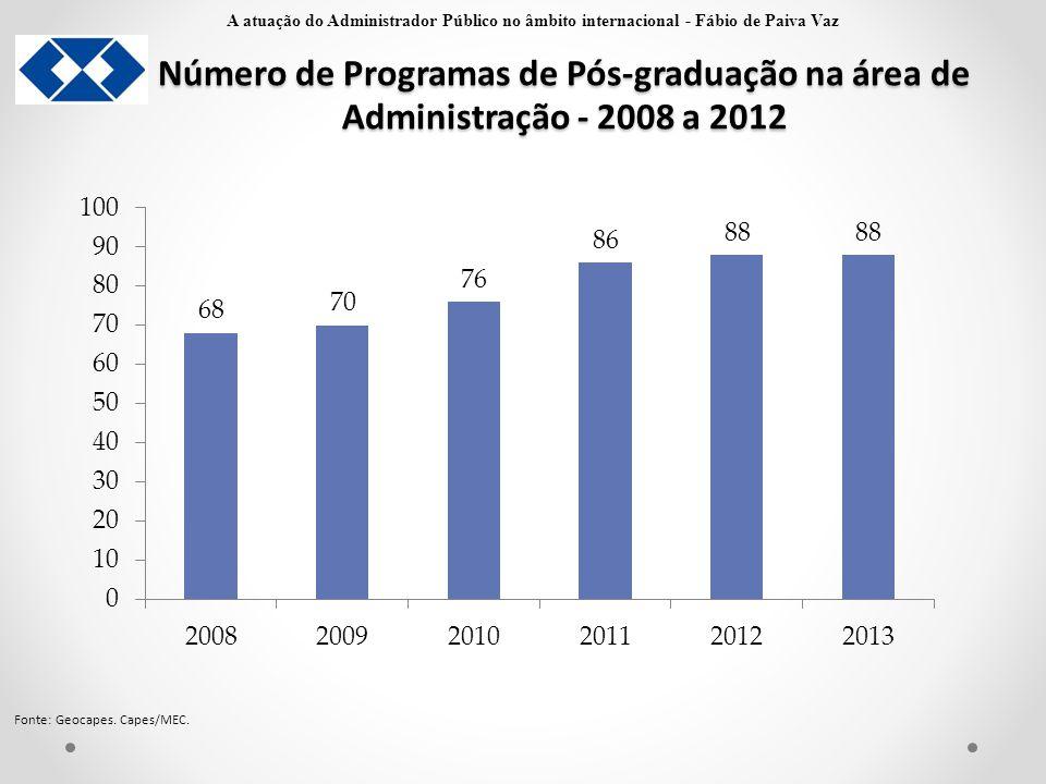 Número de Programas de Pós-graduação na área de Administração - 2008 a 2012 Fonte: Geocapes. Capes/MEC. A atuação do Administrador Público no âmbito i