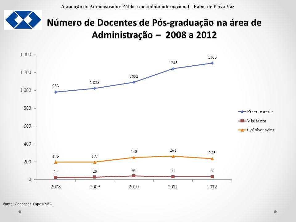 Número de Docentes de Pós-graduação na área de Administração – 2008 a 2012 Fonte: Geocapes. Capes/MEC. A atuação do Administrador Público no âmbito in