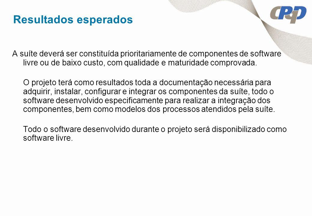 Resultados esperados A suíte deverá ser constituída prioritariamente de componentes de software livre ou de baixo custo, com qualidade e maturidade comprovada.