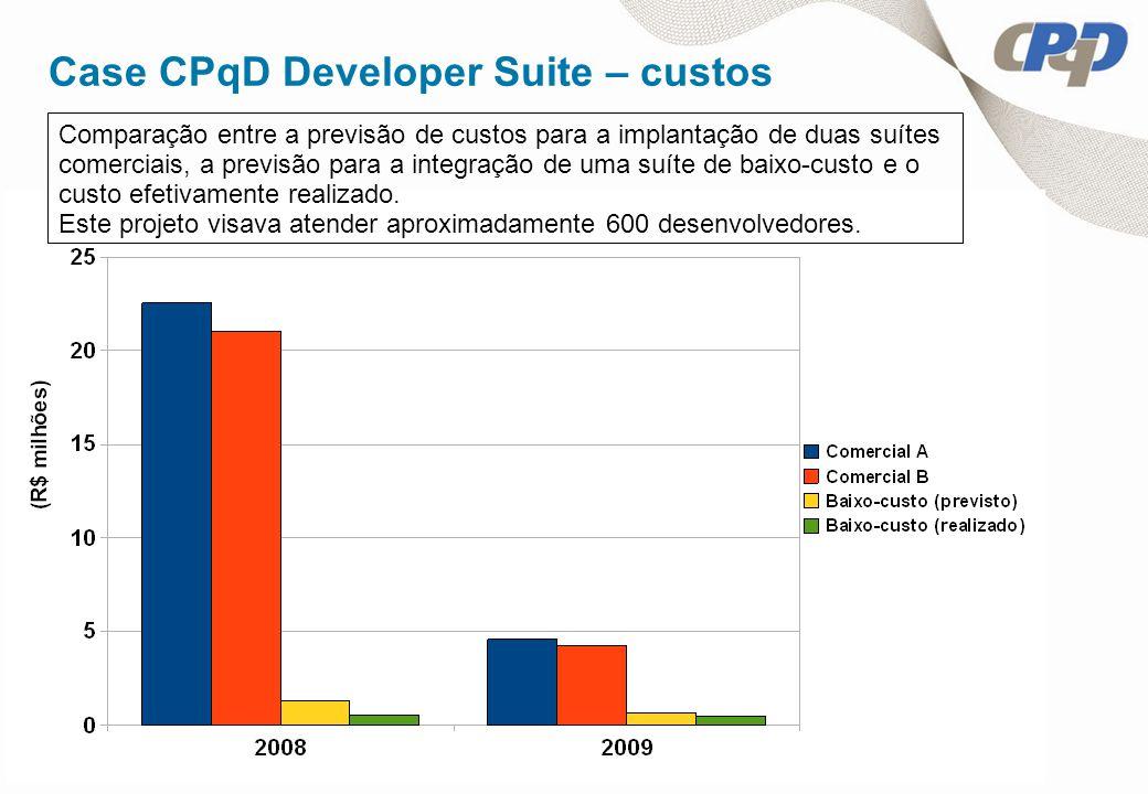 Case CPqD Developer Suite – custos Comparação entre a previsão de custos para a implantação de duas suítes comerciais, a previsão para a integração de uma suíte de baixo-custo e o custo efetivamente realizado.