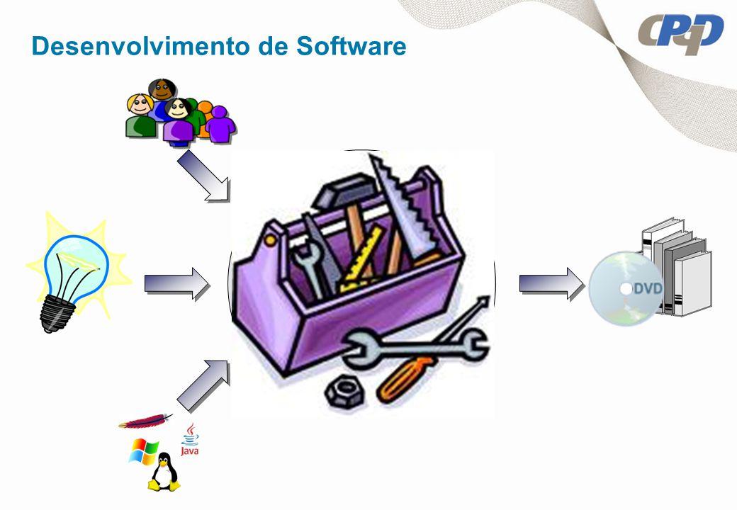 Orçamento Equipe CPqD: 10 Softex: ? Material Servidores Licenças de software