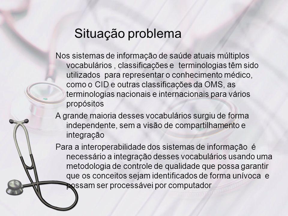 Interface Terminology Terminologia de Saída (CID,) Terminologia de Referência Prontuário de saúde Resumo de alta…..