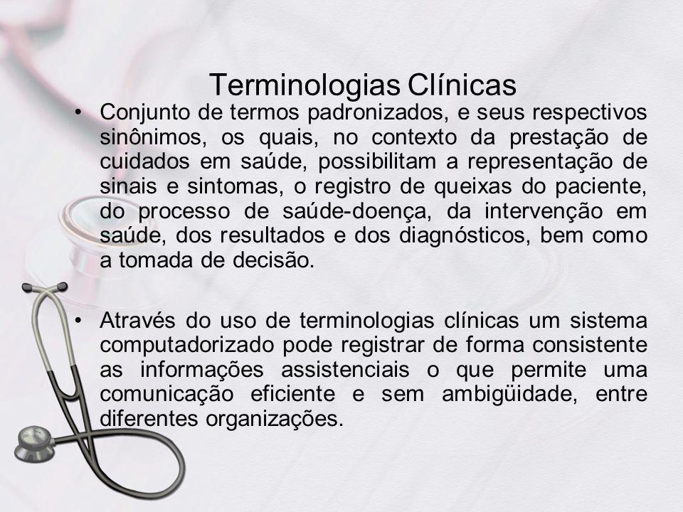 Usos da Terminologia Clínicos – Epidemiologia e avaliação da qualidade – Reprodutibilidade/ Comparabilidade – Indexação Software – Reutilização .