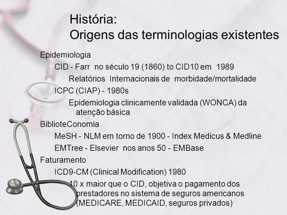 Unified Medical Language System (UMLS) da US National Library of Medicine – Registro comum de vocabulários De facto – Identificadores Unívocos de Conceitos (CUIs) and Identificadores Léxicos Comuns (LUIs) criam uma nomenclatura comum de fato UMLS