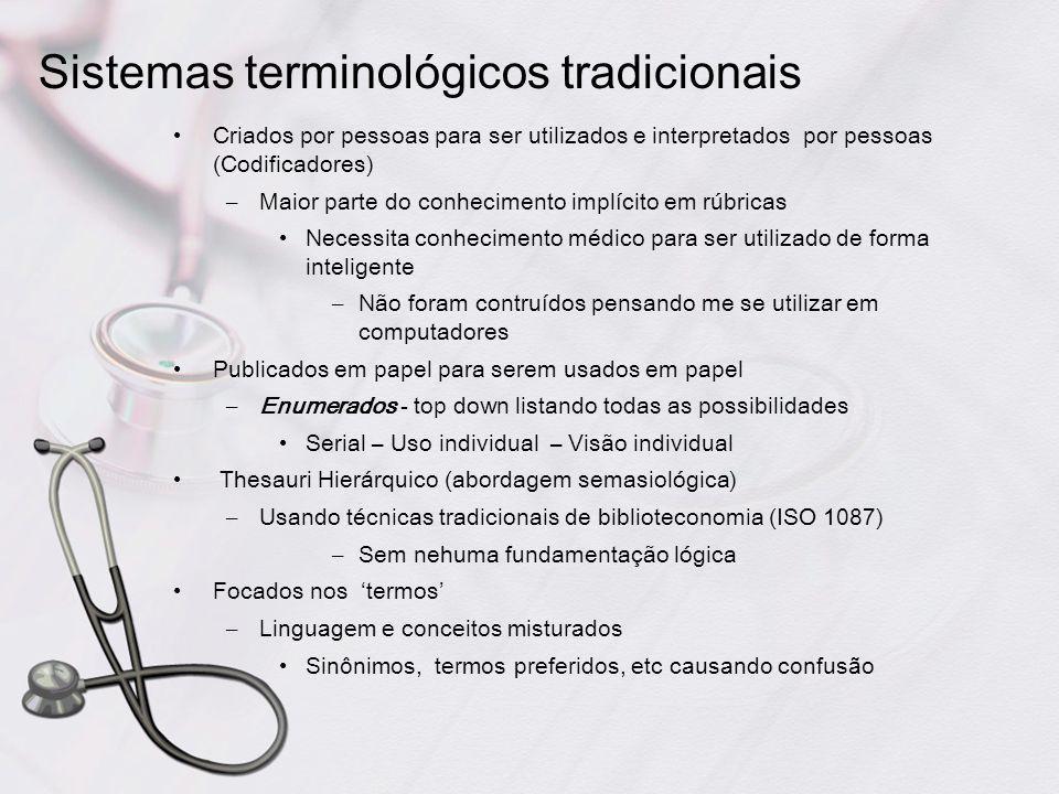 História (2) Indexação de Patologia – SNOMED 1970 a 1990 (SNOMED Internacional) Primeiro sistema multiaxial – Topologia, morfologia, etiologia, função – Mais todo o mapeamento das doenças no CID -9 Sistemas de especialidades – Sistemas hierarquizados ACRNEMA/SDM - Radiologia NANDA, ICNP… - Enfermagem CBHPM?