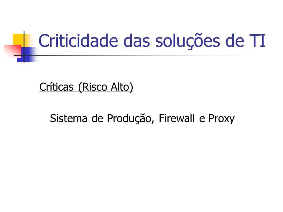 Criticidade das soluções de TI Críticas (Risco Alto) Sistema de Produção, Firewall e Proxy