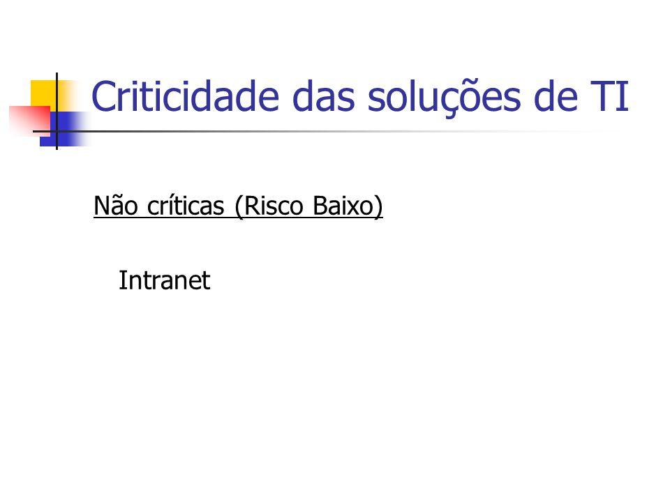 Criticidade das soluções de TI Não críticas (Risco Baixo) Intranet