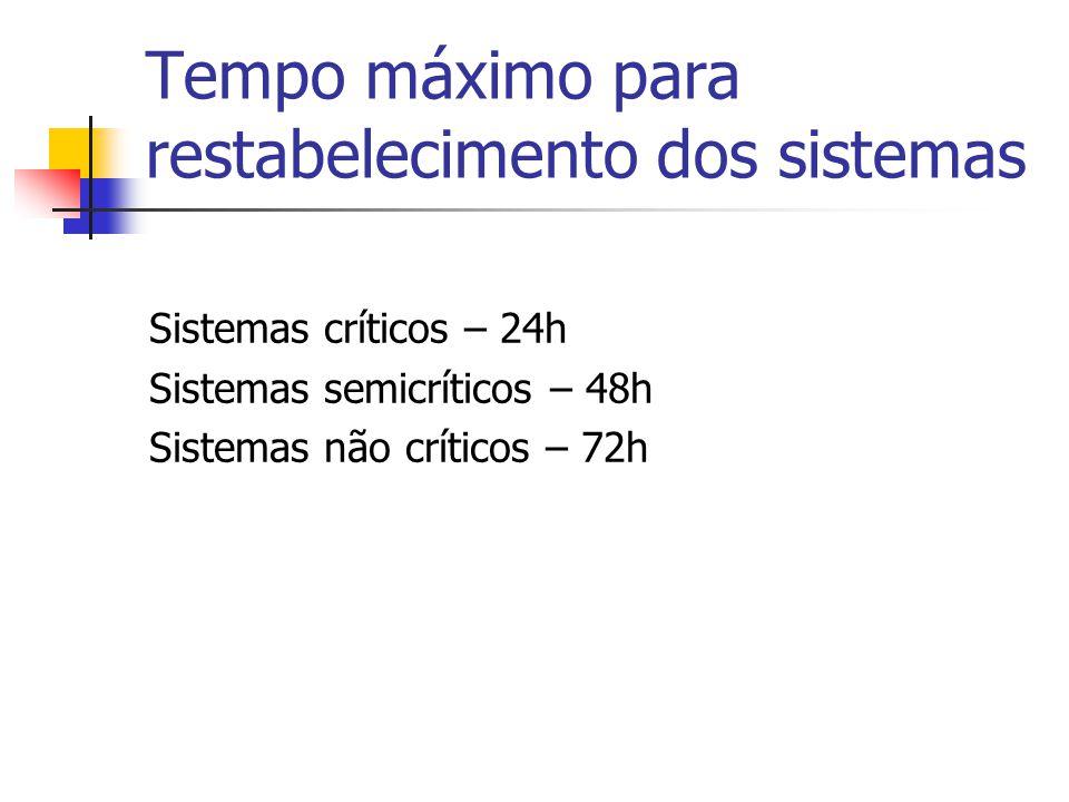 Tempo máximo para restabelecimento dos sistemas Sistemas críticos – 24h Sistemas semicríticos – 48h Sistemas não críticos – 72h