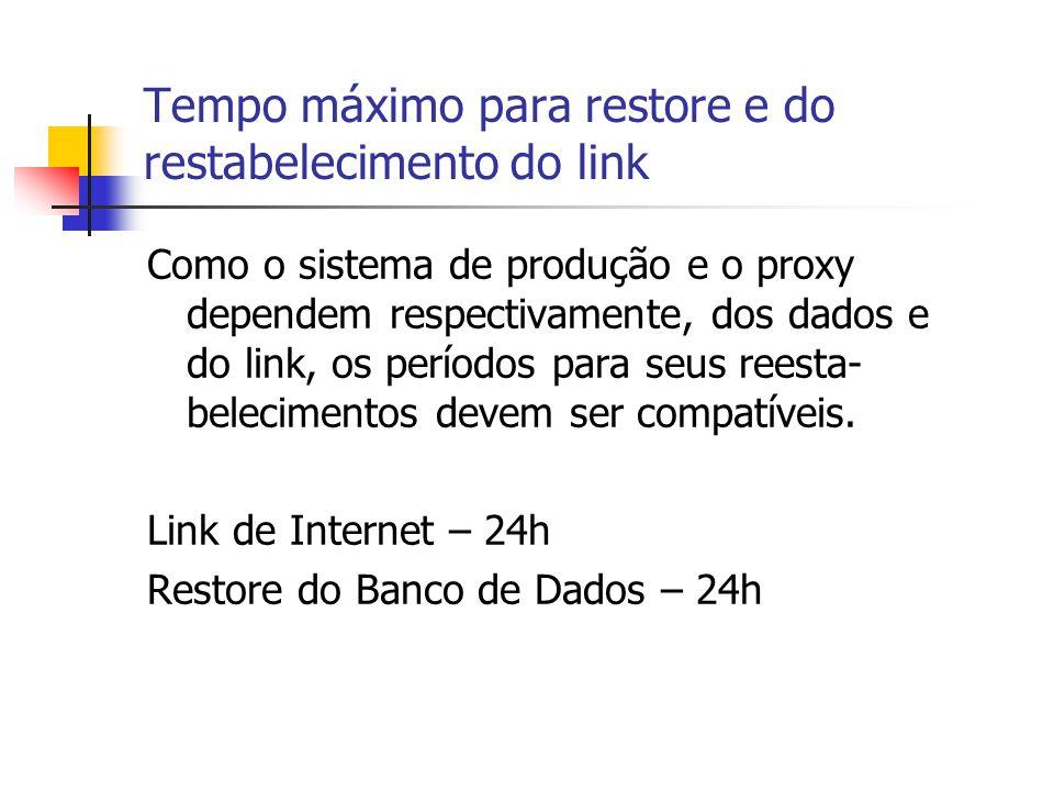 Tempo máximo para restore e do restabelecimento do link Como o sistema de produção e o proxy dependem respectivamente, dos dados e do link, os períodos para seus reesta- belecimentos devem ser compatíveis.