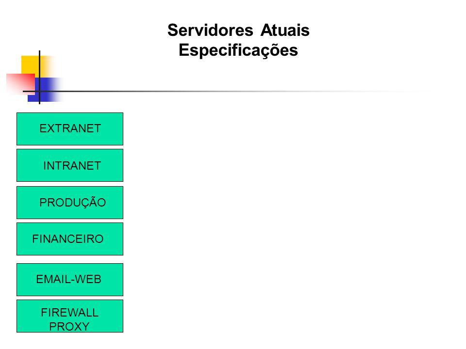 ServidoresAtuais Especificações INTRANET PRODUÇÃOFINANCEIROEMAIL-WEB FIREWALL PROXY EXTRANET