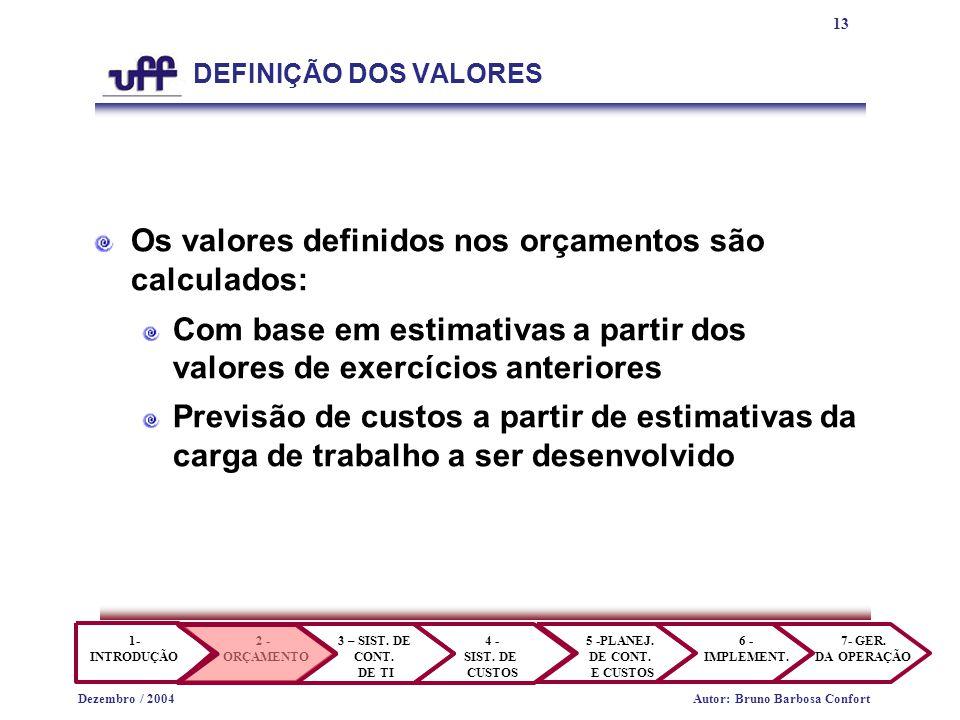 13 1- INTRODUÇÃO 2 - ORÇAMENTO 3 – SIST.DE CONT. DE TI 4 - SIST.