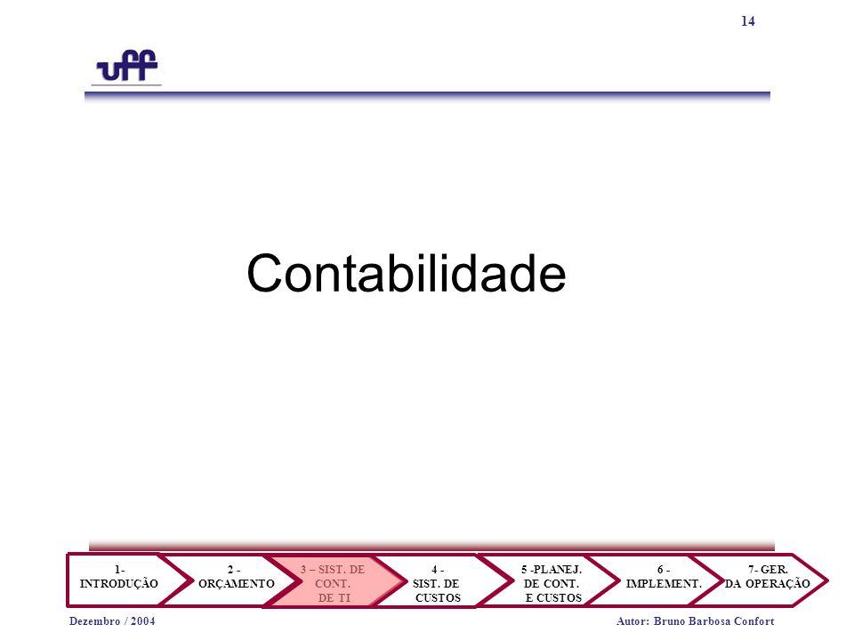 14 1- INTRODUÇÃO 2 - ORÇAMENTO 3 – SIST. DE CONT.
