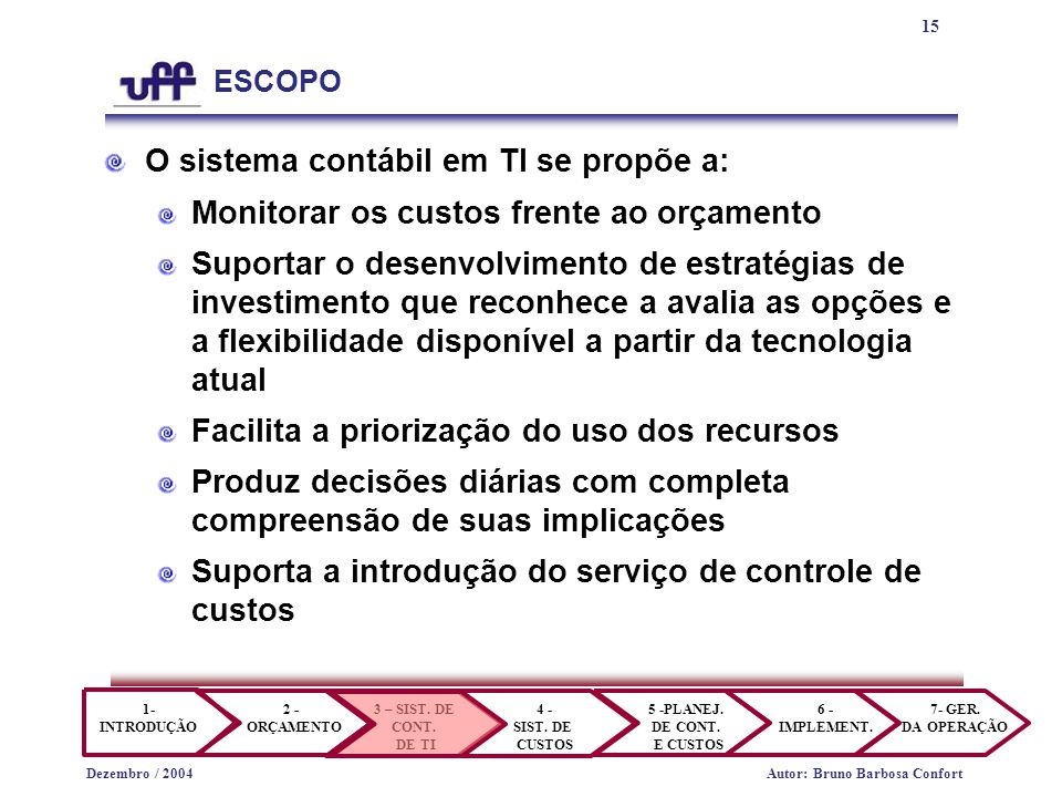 15 1- INTRODUÇÃO 2 - ORÇAMENTO 3 – SIST.DE CONT. DE TI 4 - SIST.