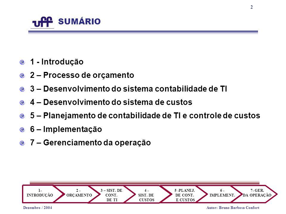 2 1- INTRODUÇÃO 2 - ORÇAMENTO 3 – SIST.DE CONT. DE TI 4 - SIST.
